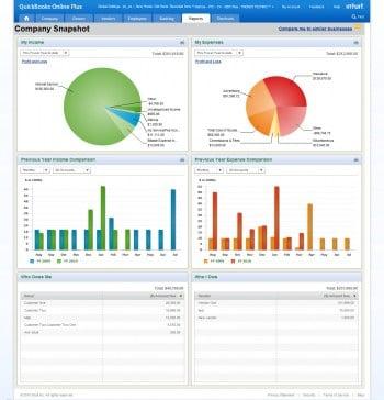 Drupal Commerce and QuickBooks Online Integration