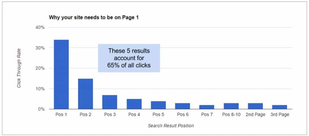 seo-research