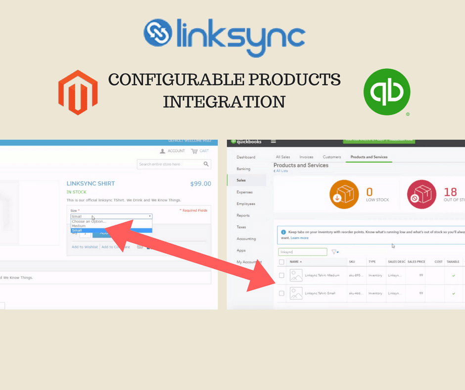 configurable products in magento and quickbooks online with linksync